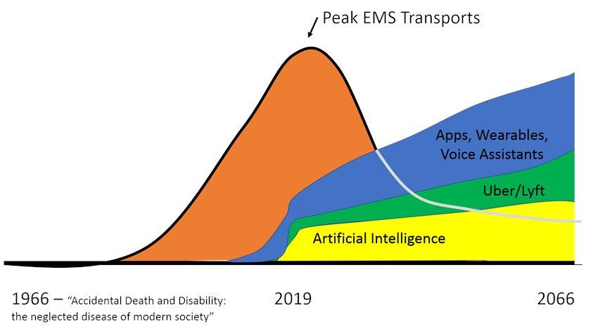 EMS1 image